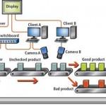 Industrial Inspection: Line-scan-based vision system tackles color print inspection