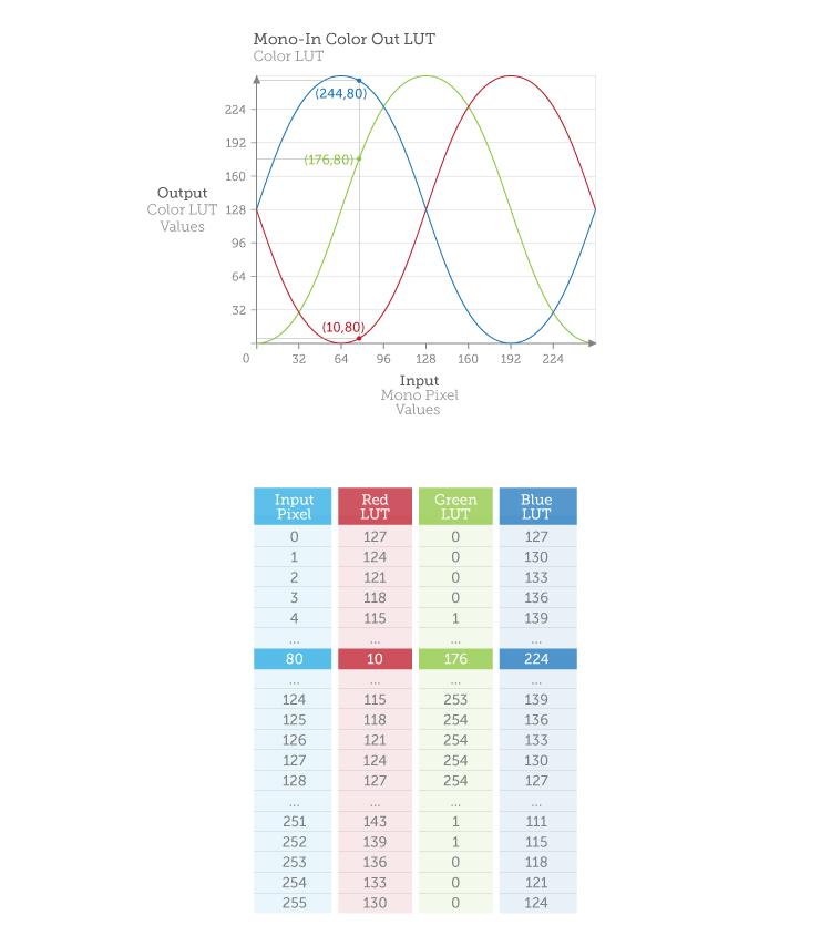 TELD-26-Graphic-2.1