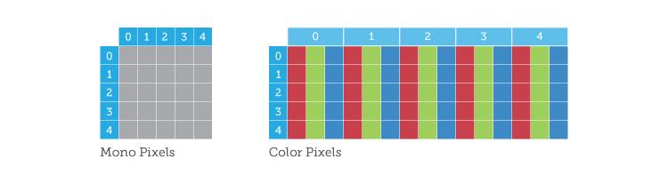 TELD-26-Graphic-3.1